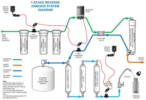 osmosis system reviews best osmosis system mar 2018 top picks reviews