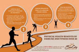 Benefit Of Exercise Essay by Physical Health Benefits Of Exercise And Fitness 50 Visual Ly