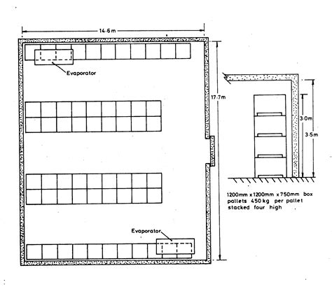 storage room floor plan 100 operating room floor plan 8 to choosing the right rv floor plan the time