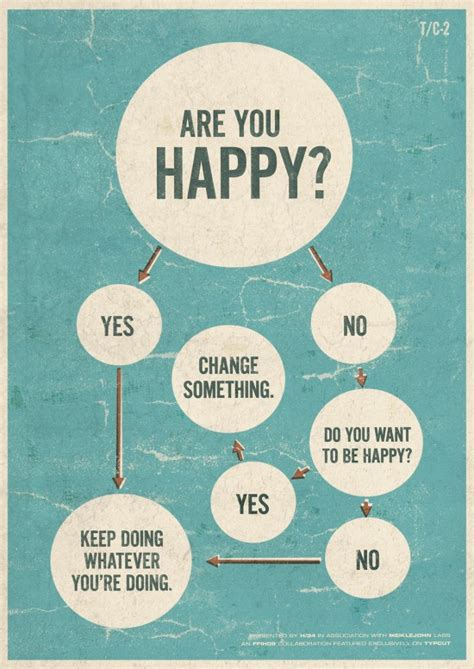 flowchart poster are you happy flowchart poster we re so inspired