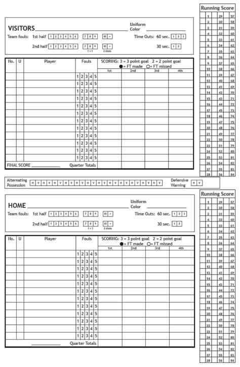 blank basketball practice plan template amazing basketball stats sheet template gallery resume