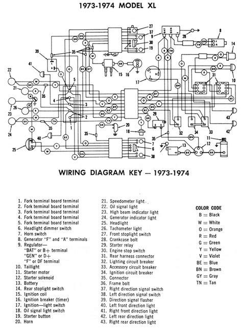 xlch sportster chopper wiring diagram 1980 wiring