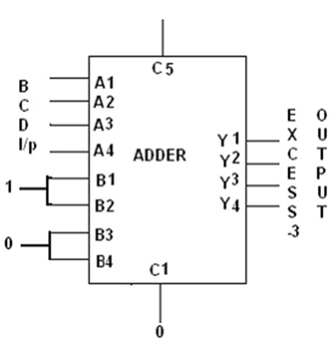 bcd adder block diagram circuit diagram of parallel adder circuit and schematics