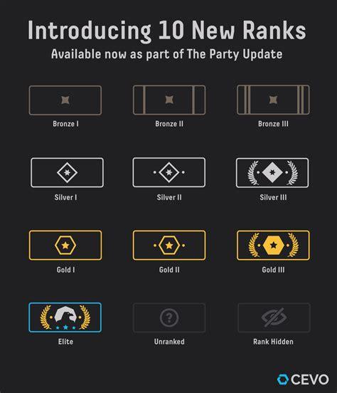 cevo pug introducing cevo pug ranks and awards