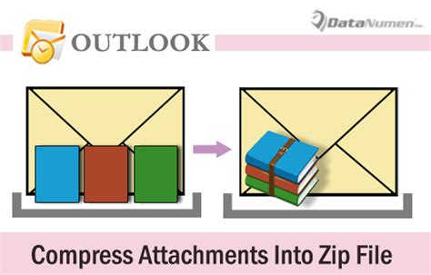 compress pdf zipper how to quickly compress all attachments into a zip file in