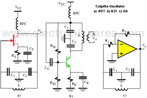 variable resistor bjt wien bridge oscillator with op electronics area