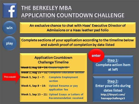 Haas Mba Employment Report by Calling Haas Berkeley Applicants 2015 Intake Class Of