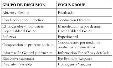 preguntas entrevista guarderia manual del investigador entrevistas grupales los focus