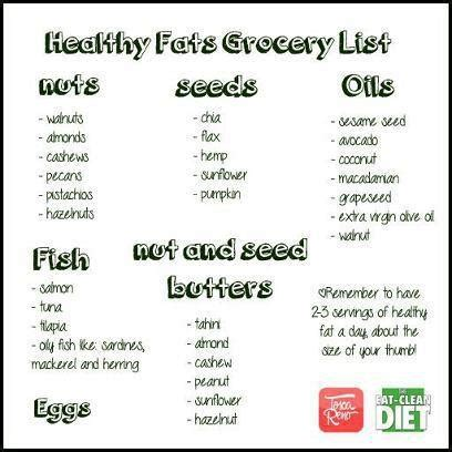 healthy fats shopping list 26 best clean grocery list images on