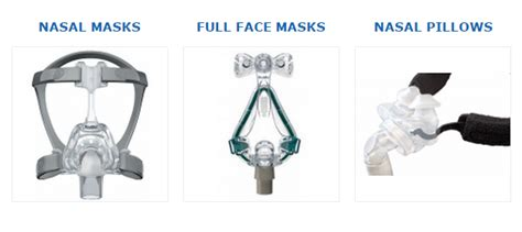 Types Of Cpap Machines by Selecting A Cpap Mask