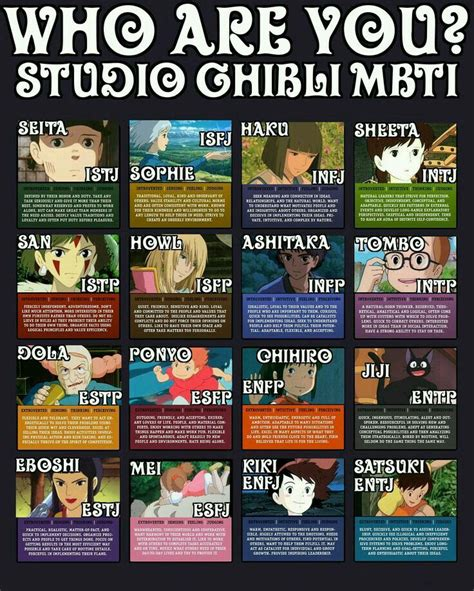 studio ghibli film timeline im haku infj what is yours take the test here gt http
