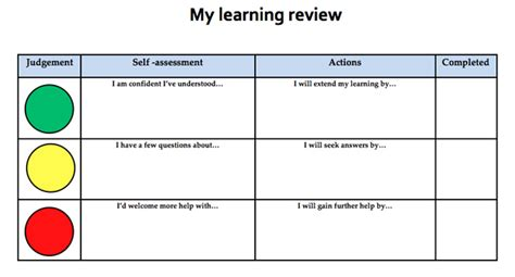 sen lesson plan template lightbody