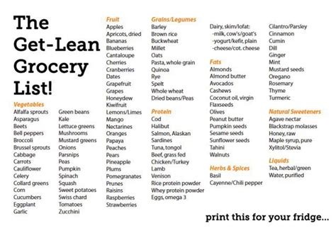 printable grocery list to put on my fridge laminate and 25 best ideas about military diet shopping list on