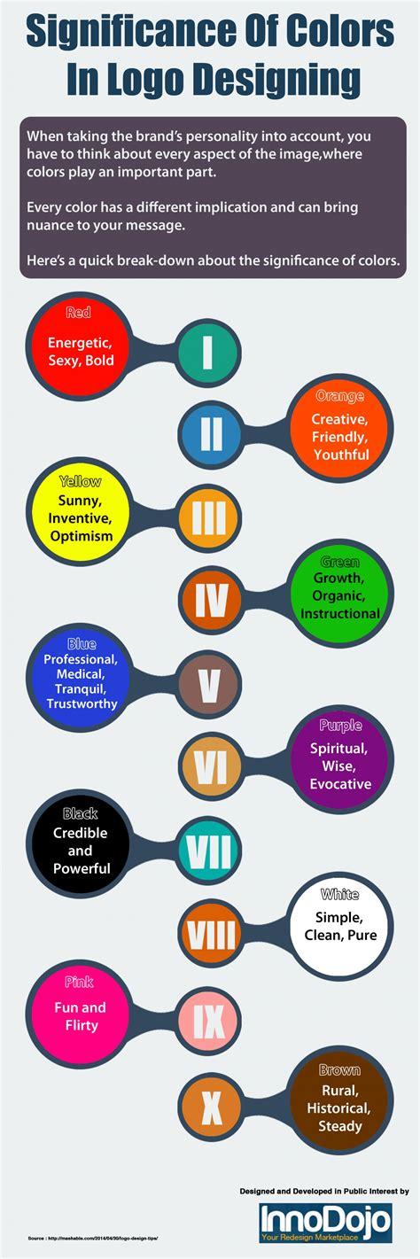 significance of colors significance of colors in logo designing visual ly