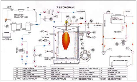 ge range ra620 wiring diagram ge range controls wiring