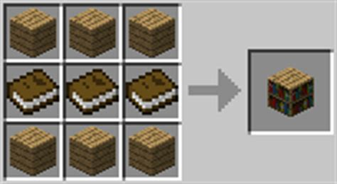 minecraft crafting guide recipes list