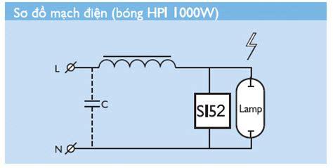 philips 1000w metal halide l ballast đ 232 n cao 225 p mercury metal halide bhl 1000w l202