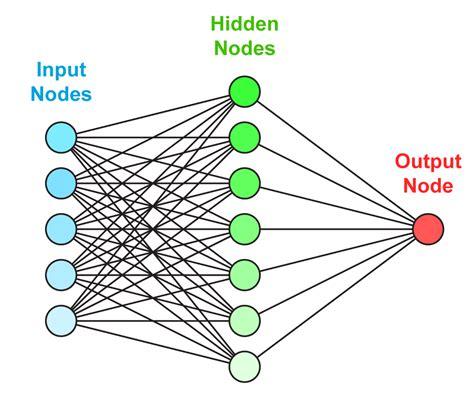 neural net money and markets meta trader sunqu review