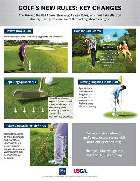 golfs  rules key  big fish golf club