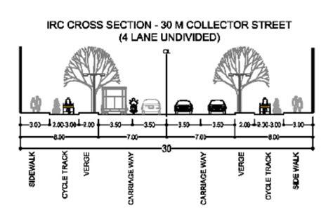 road design guidelines uk india street design guidelines comparative geometrics