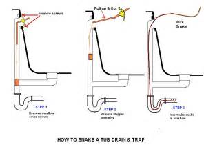 Unclogging A Bathtub Drain Helpful Drawings