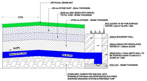 drainage section drainage for pitches or sports fields stoa constructions