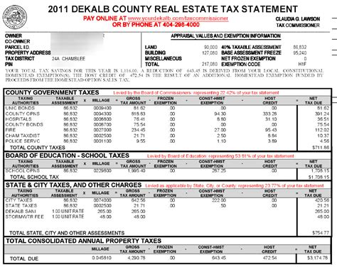 Dekalb County Ga Property Tax Records Chamblee Dekalb County Property Tax Calculator