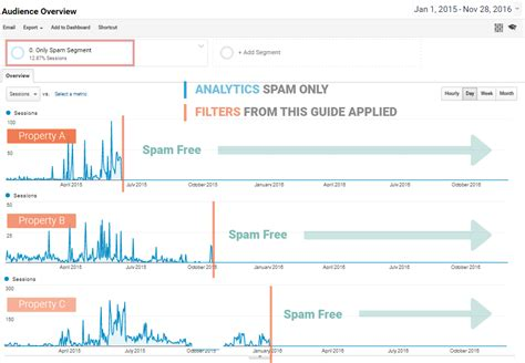 google images zoom not working is google working on a solution for the spam in analytics