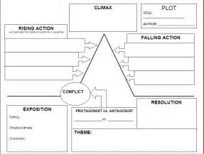 Story Setting Template by Ms Carroll S Reading And Writing Class Setting Plot And