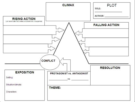 plot diagram template ms carroll s new media