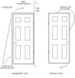 Bathroom Door Size by Doors Dimensions A Figure Shows Recommended Dimensions