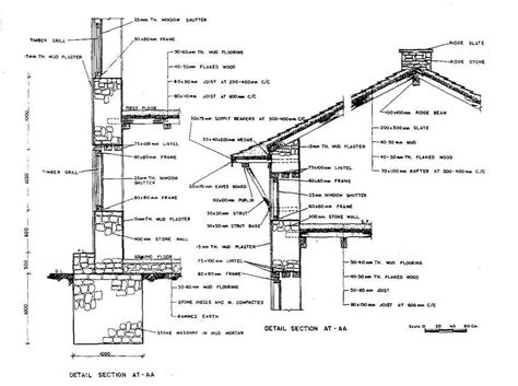 section of a roof beam roof detail drainage of rainwater modern roof