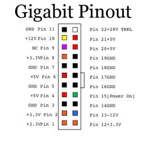 gigabit ethernet wiring diagram analog wiring diagram