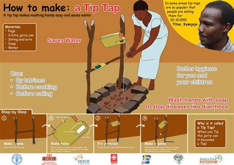 tip tap went the how to make a tip tap