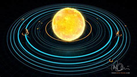 E M O R Y For Jpmo1136 sonnensystem modell mit planeten und planetenbahnen work in progress