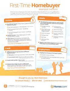 home buying checklist 17 best images about real estate info on