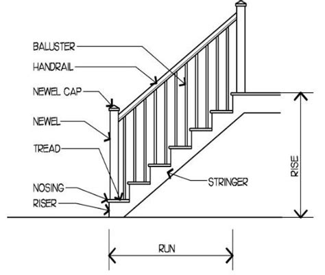 stair definition stair schizophrenia