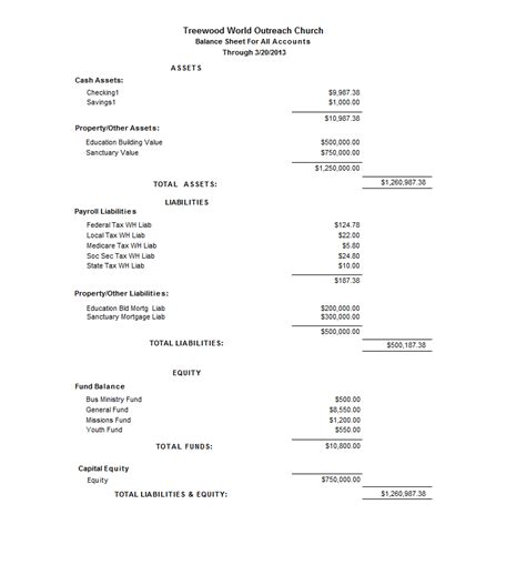best photos of church balance sheet template spreadsheet