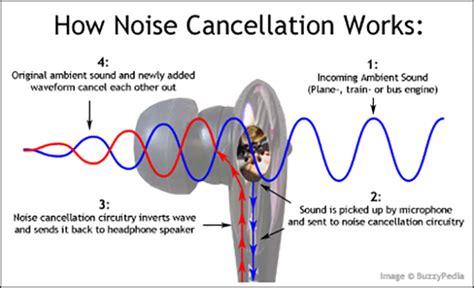 honda s active noise cancellation accelerometers used to create active noise cancellation