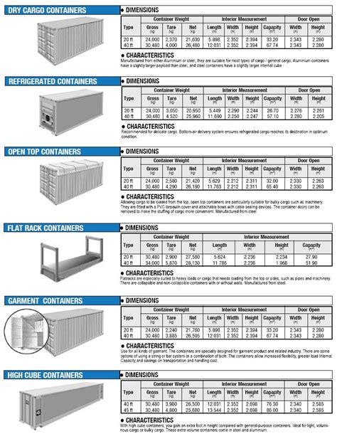 intermodal containers dimensions container specification mega freight forwarders