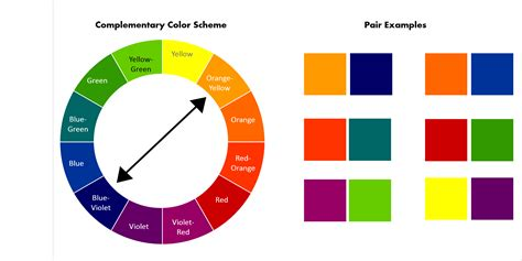 color wheel scheme color wheel basics how to choose the right color scheme