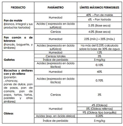 riesgos grupo bimbo newhairstylesformen2014 com norma para fechas de vencimiento norma sanitaria para la