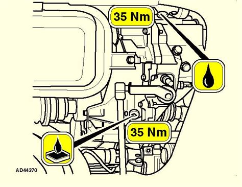 Renault Kangoo Automatic Gearbox Problems Renault Refill 1 4 Petrol Automatic 2001 Y Reg And How
