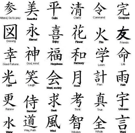 japanese word tattoos free pictures japanese symbols which ones