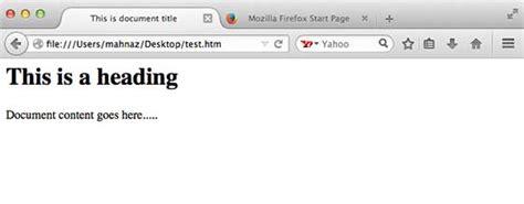 html tutorial hello world it code world html overview