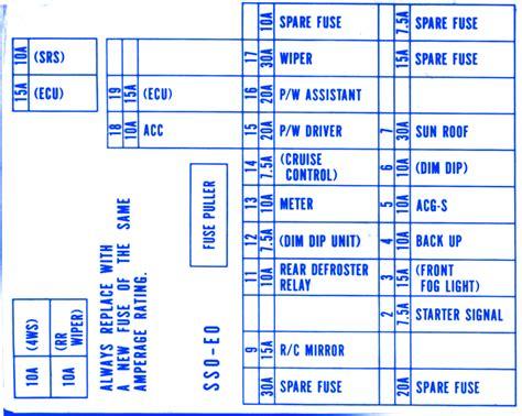diagram  honda prelude fuse box diagram full version