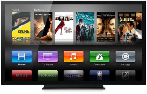 Smart Tv Apple smart tv adoption growing rapidly market ripe for apple