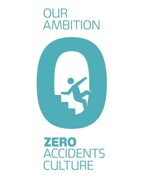 How To Build Handrails Sustainability 187 Our Ambitions 187 Zero Accidents Culture