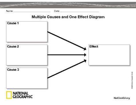 cause and effect diagram pdf causes and one effect diagram national