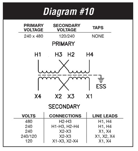 square d transformer wiring diagram dolgular